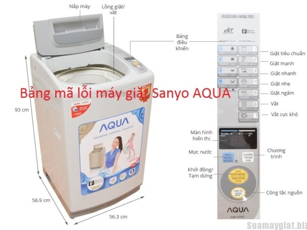 may-giat-sanyo-bao-loi E1,E2,EA,U4,U5