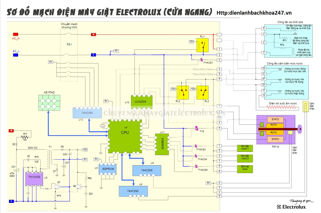 so-do-mach-dien-may-giat-electrolux